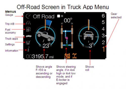 offroadfordscreen